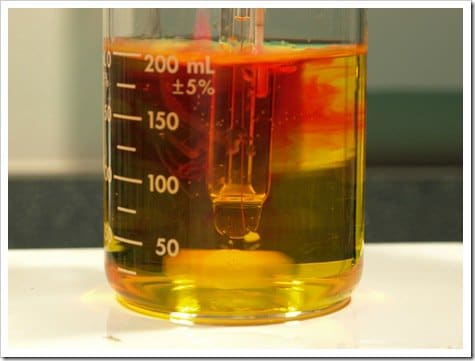 Glycerol Assay Titration